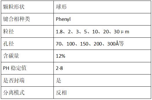 Phenyl填料