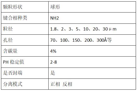 NH2填料