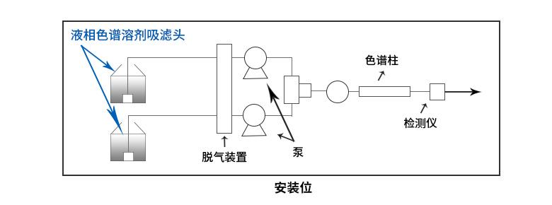 溶剂吸滤头-示意图-中文