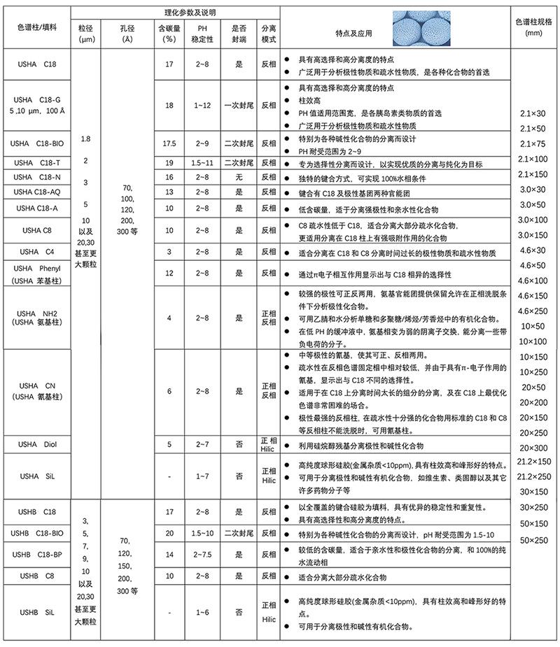 液相色谱柱 保护柱 规格-2