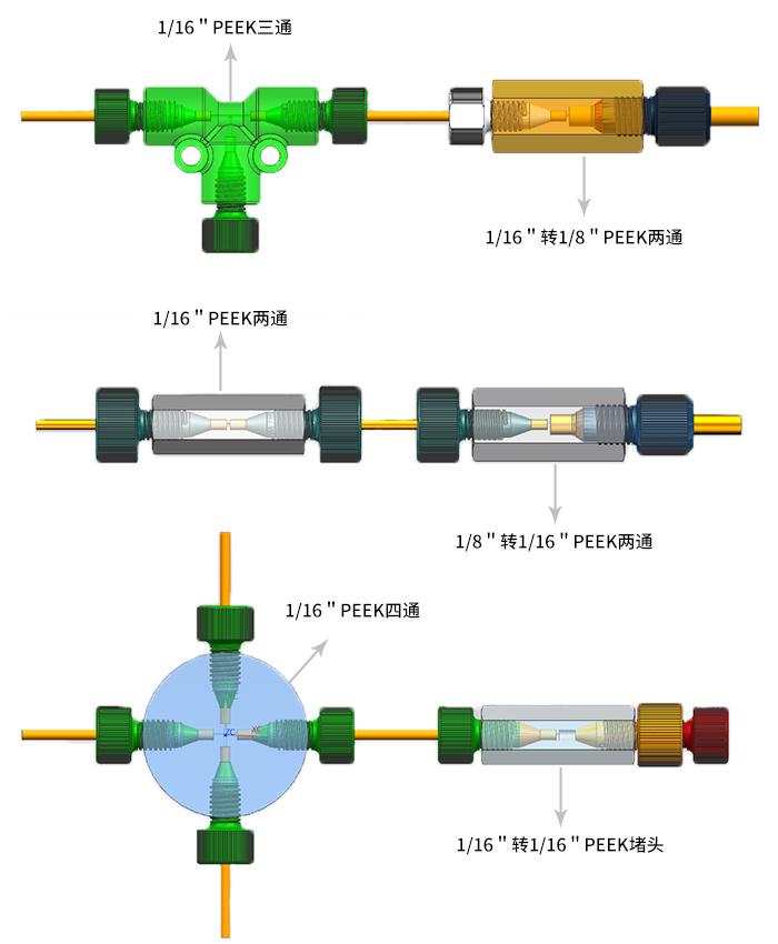 恒谱生PEEK变径管路