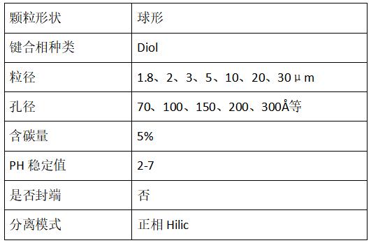 Diol填料