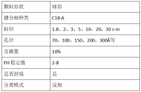 C18-A填料
